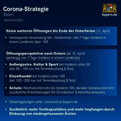 Quelle: www.bayern.de