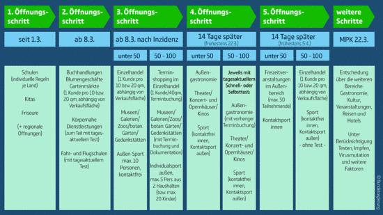 Bild: www.bundesregierung.de